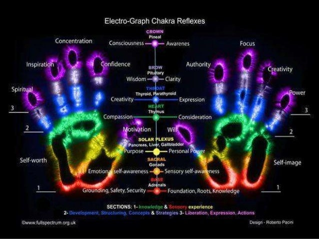 Subtle Energy Retreat Presentation with Dr Thornton Streeter