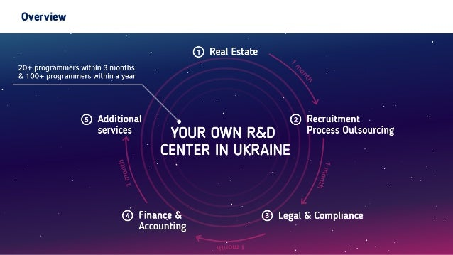 Sergey ovcharenko   operational and tax considerations Slide 2