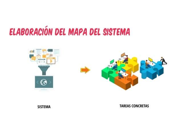 Ponencia 'Medir el desempeño en seguridad y salud te puede predecir el futuro' por Sergio Fernández · HSE Senior Consultan...