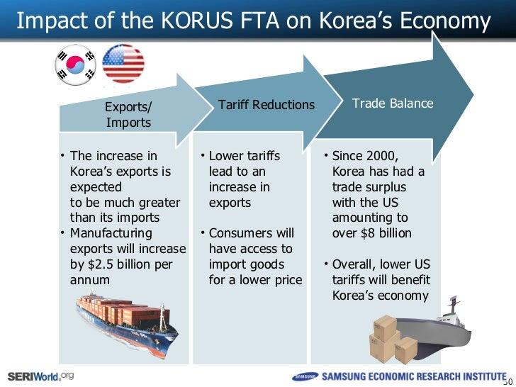 Seri 2011 Korea Economic Forum