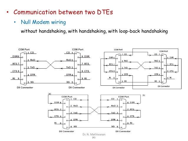 Terrific Asynchronous Serial Communication And Standards Wiring Digital Resources Dimetprontobusorg