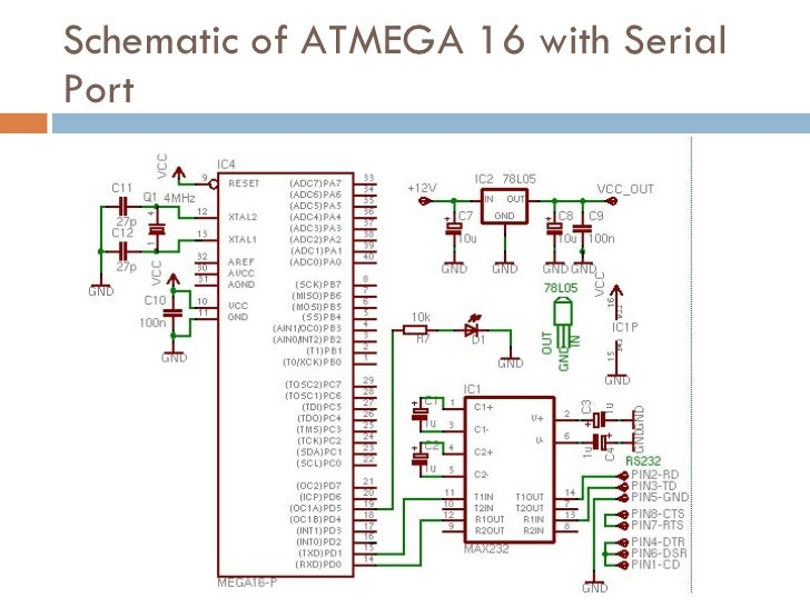 serial communication in atmega 16