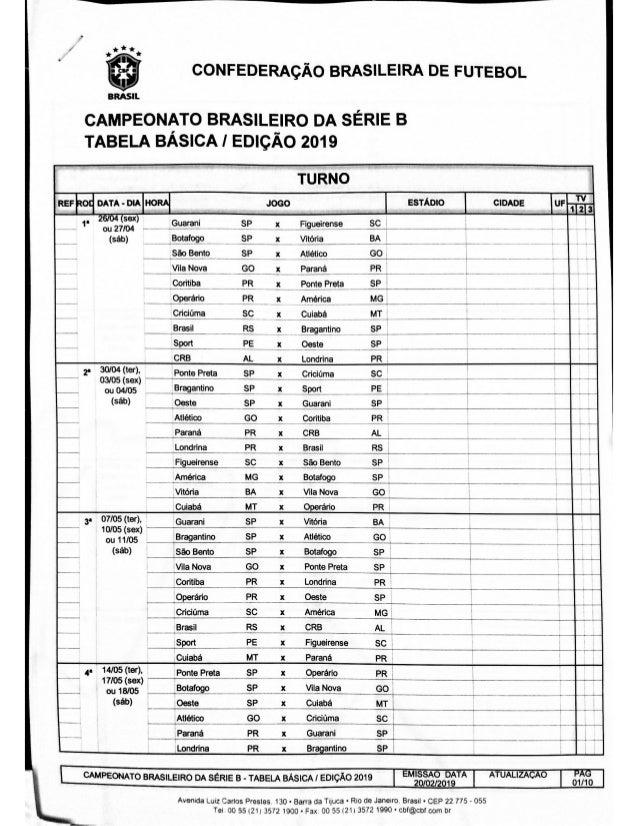 Tabela Do Brasileirao Serie B 2019