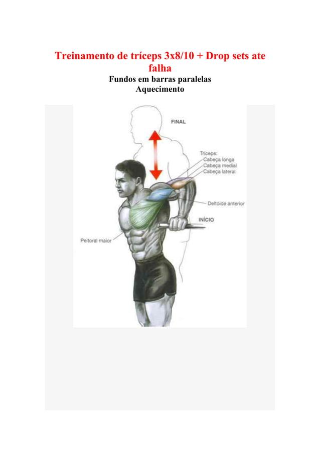 Treinamento de tríceps 3x8/10 + Drop sets ate falha Fundos em barras paralelas Aquecimento