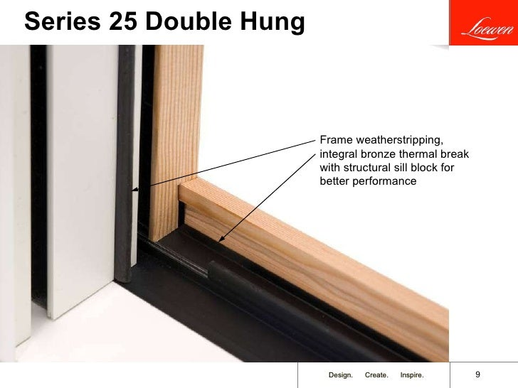 weatherstripping double hung windows rope pulley traditional head head with removable blind stop 9 series 25 double hung frame weatherstripping loewens new window
