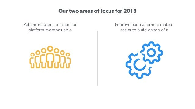Our two areas of focus for 2018 Become a great email client Maintain leadership on our core targets Ship products that exp...