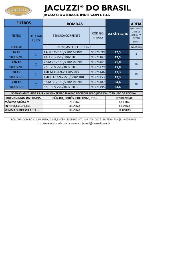 AREIA FILTRO TENSÃO/CORRENTE CÓDIGO BOMBA QTD. SACOS 25kg DE AREIA P/ FILTRO (CÓD. ABAIXO ) CÓDIGO 22485106 26 TP 1A-M 1CV...