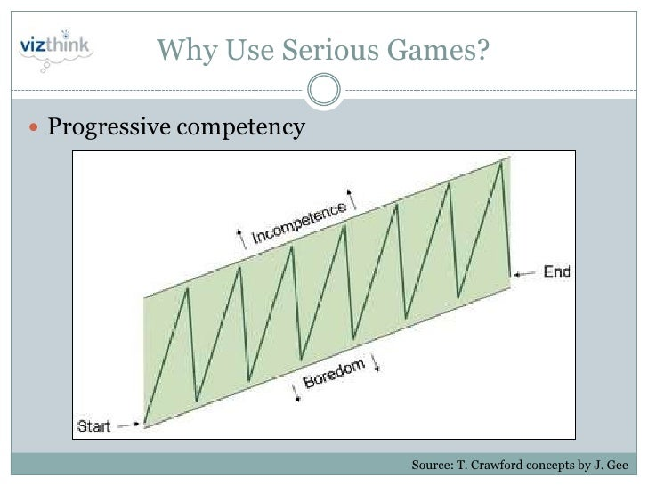 The Future Of Serious Games - seriousgamemarket.com