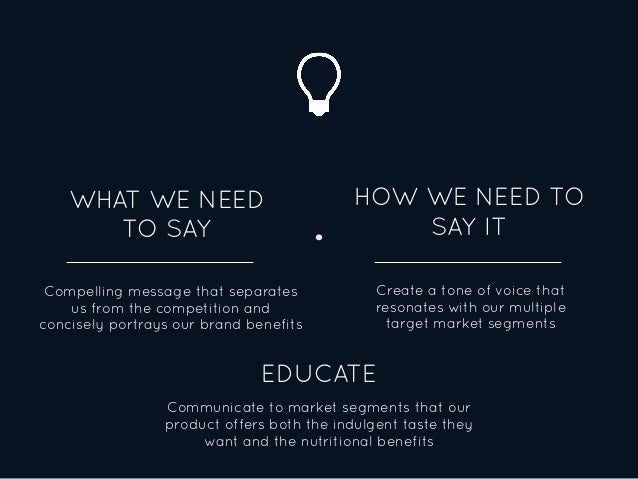 WHAT WE NEED TO SAY HOW WE NEED TO SAY IT Compelling message that separates us from the competition and concisely portrays...