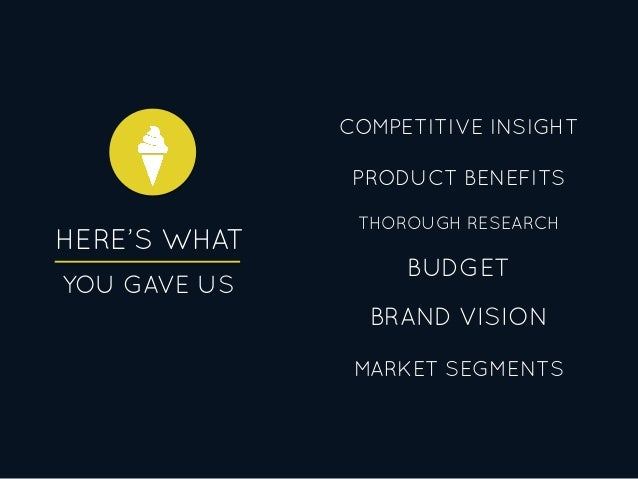 HERE'S WHAT PRODUCT BENEFITS BUDGET THOROUGH RESEARCH BRAND VISION COMPETITIVE INSIGHT MARKET SEGMENTS YOU GAVE US