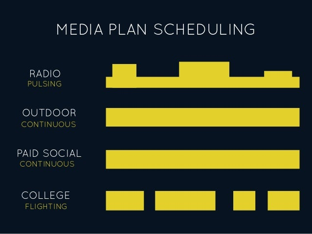 RADIO OUTDOOR PAID SOCIAL COLLEGE PULSING CONTINUOUS CONTINUOUS FLIGHTING MEDIA PLAN SCHEDULING