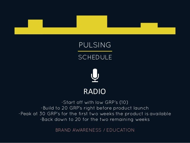 PULSING SCHEDULE RADIO   -Start off with low GRP's (10) -Build to 20 GRP's right before product launch -Peak at 30 GRP's...