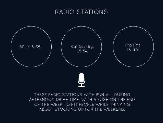 THESE RADIO STATIONS WITH RUN ALL DURING AFTERNOON DRIVE TIME, WITH A PUSH ON THE END OF THE WEEK TO HIT PEOPLE WHILE THIN...