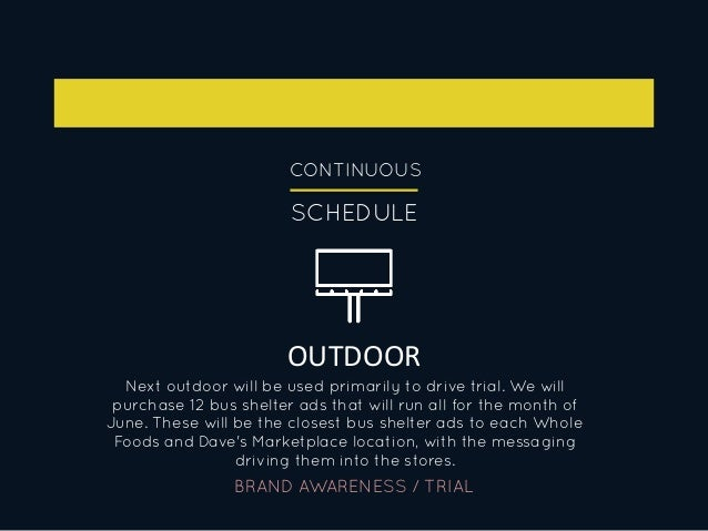 CONTINUOUS SCHEDULE OUTDOOR   BRAND AWARENESS / TRIAL Next outdoor will be used primarily to drive trial. We will purcha...