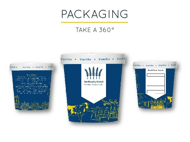 PACKAGING TAKE A 360°
