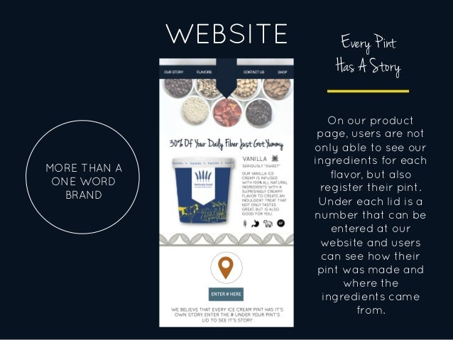 WEBSITE Every Pint Has A Story On our product page, users are not only able to see our ingredients for each flavor, but al...