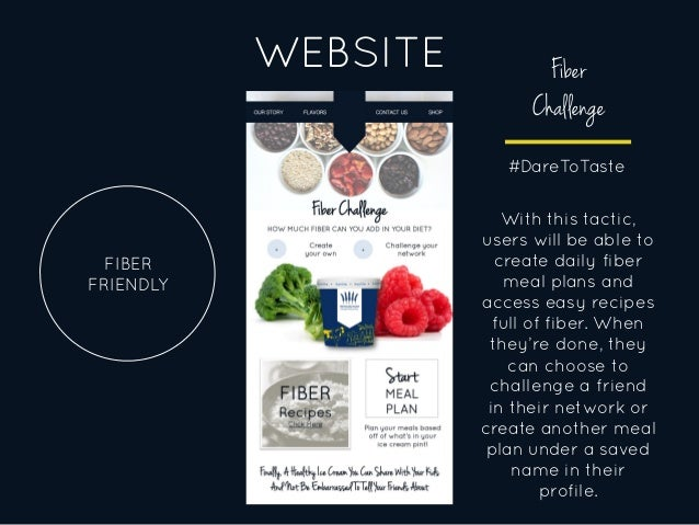 WEBSITE Fiber Challenge #DareToTaste With this tactic, users will be able to create daily fiber meal plans and access easy...
