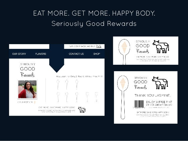 EAT MORE. GET MORE. HAPPY BODY. Seriously Good Rewards