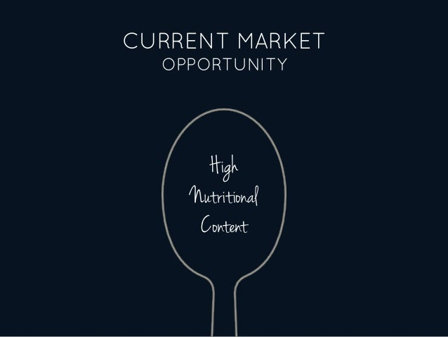 CURRENT MARKET OPPORTUNITY High Nutritional Content