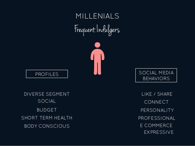 MILLENIALS Frequent Indulgers SOCIAL MEDIA BEHAVIORS LIKE / SHARE CONNECT PERSONALITY PROFESSIONAL E COMMERCE DIVERSE SEGM...