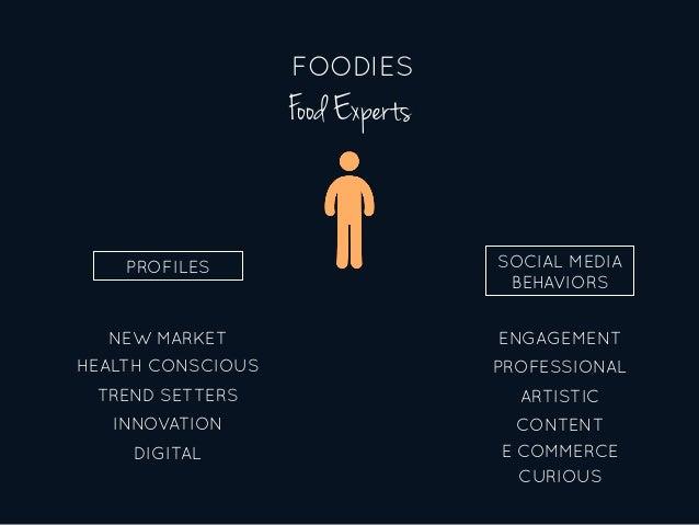FOODIES Food Experts SOCIAL MEDIA BEHAVIORS ENGAGEMENT PROFESSIONAL ARTISTIC CONTENT E COMMERCE NEW MARKET HEALTH CONSCIOU...
