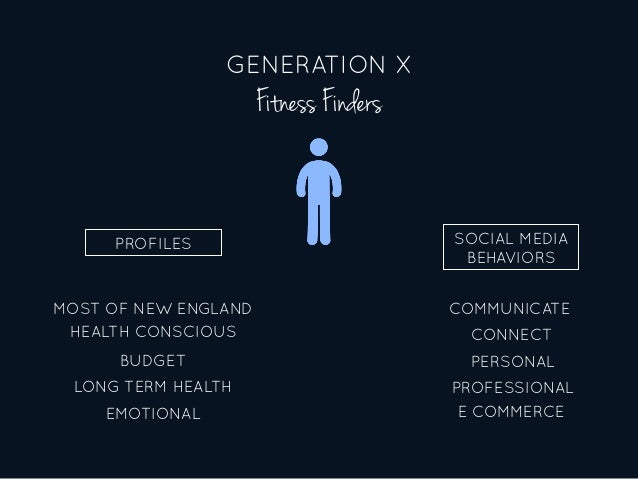 GENERATION X Fitness Finders SOCIAL MEDIA BEHAVIORS PROFILES COMMUNICATE CONNECT PERSONAL PROFESSIONAL E COMMERCE MOST OF ...