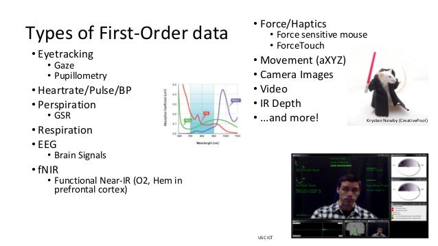 Types of Second-Order Data • Gestures/Interaction/Intent • Expressions (EKMAN) • Stress (TALEMAN 2009) • Engagement (SHAGA...