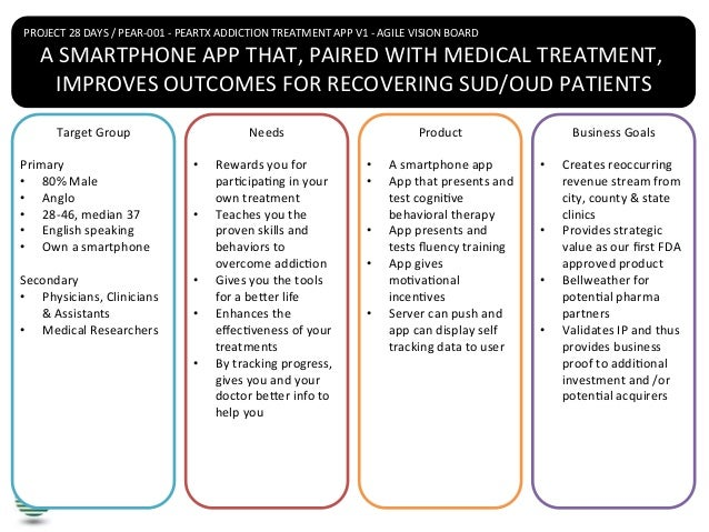 The Challenges of Creating Mobile Games for Regulated Health
