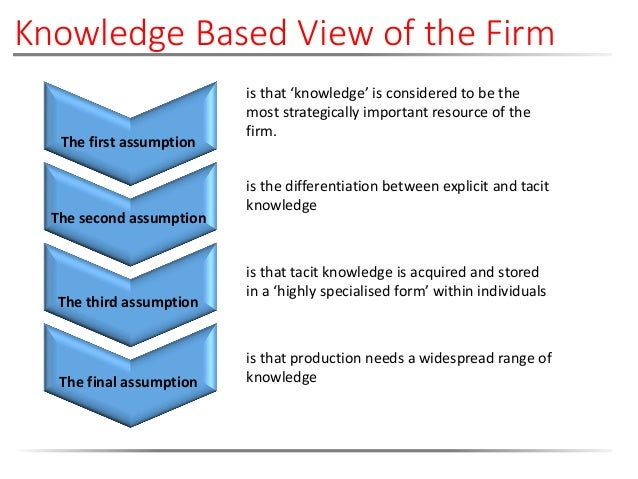 Knowledge Based View of the Firm is that 'knowledge' is considered to be the most strategically important resource of the ...