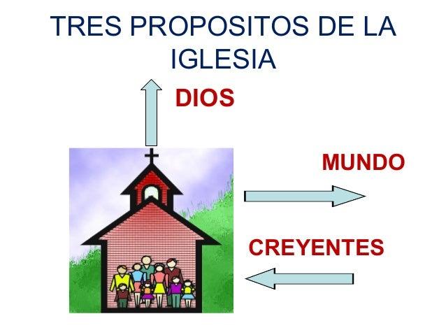 Los tres propositos de la Iglesia Slide 3