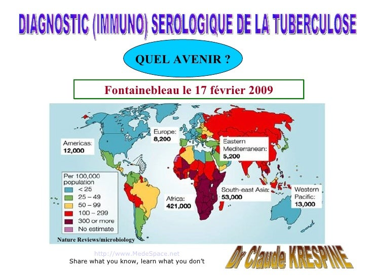 DIAGNOSTIC (IMMUNO) SEROLOGIQUE DE LA TUBERCULOSE QUEL AVENIR ? Dr Claude KRESPINE Fontainebleau le 17 février 2009 Nature...