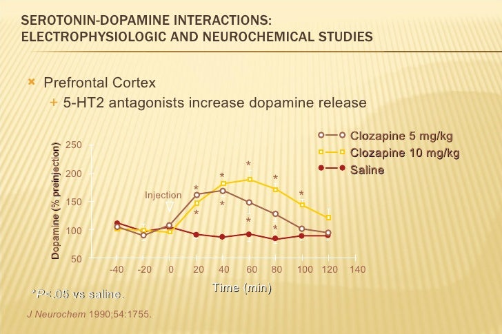 精神分裂症5-羟色胺病理生理机制