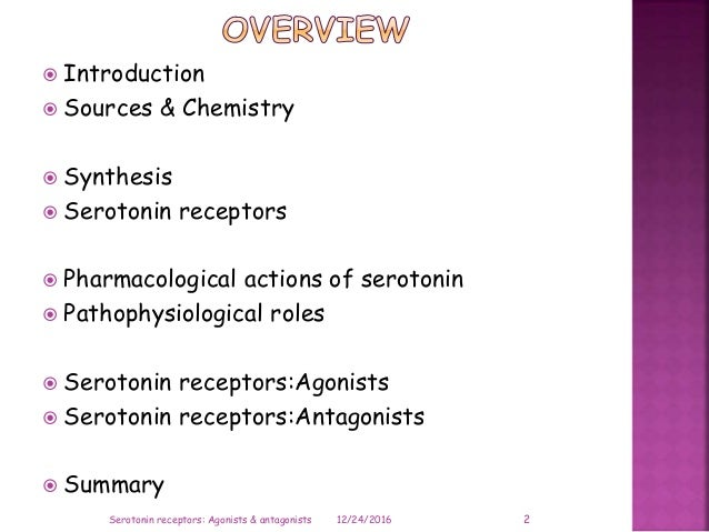  Introduction  Sources & Chemistry  Synthesis  Serotonin receptors  Pharmacological actions of serotonin  Pathophysi...