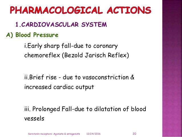 1.CARDIOVASCULAR SYSTEM A) Blood Pressure i.Early sharp fall-due to coronary chemoreflex (Bezold Jarisch Reflex) ii.Brief ...