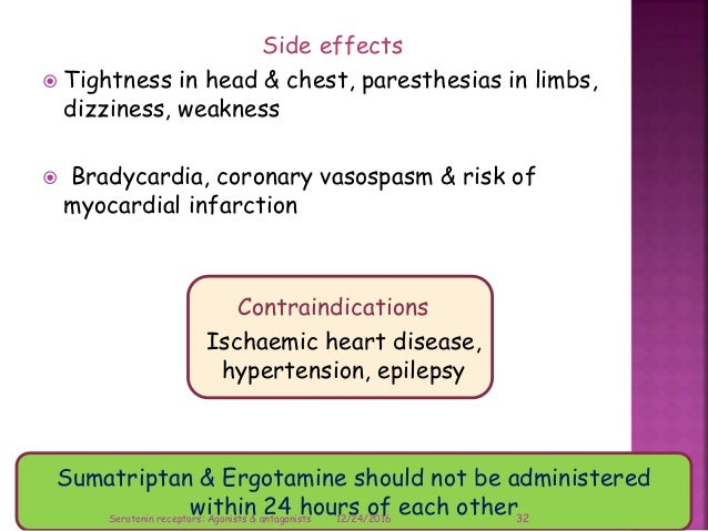 Side effects  Tightness in head & chest, paresthesias in limbs, dizziness, weakness  Bradycardia, coronary vasospasm & r...