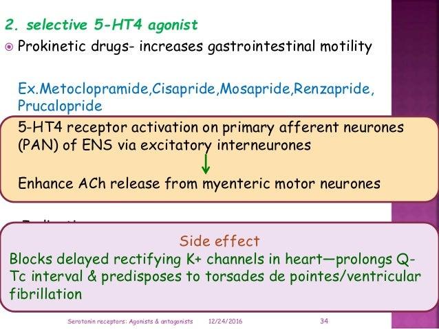 Serotonin Receptors Agonists Amp Antagonists