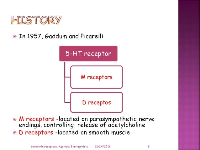  In 1957, Gaddum and Picarelli  M receptors -located on parasympathetic nerve endings, controlling release of acetylchol...