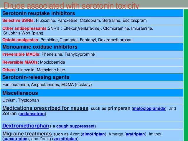 Imitrex and citalopram