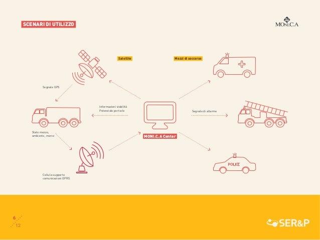 7 12 Sistema integrato di tecnologie e buone pratiche per la prevenzione, il monitoraggio e la gestione di situazioni di e...