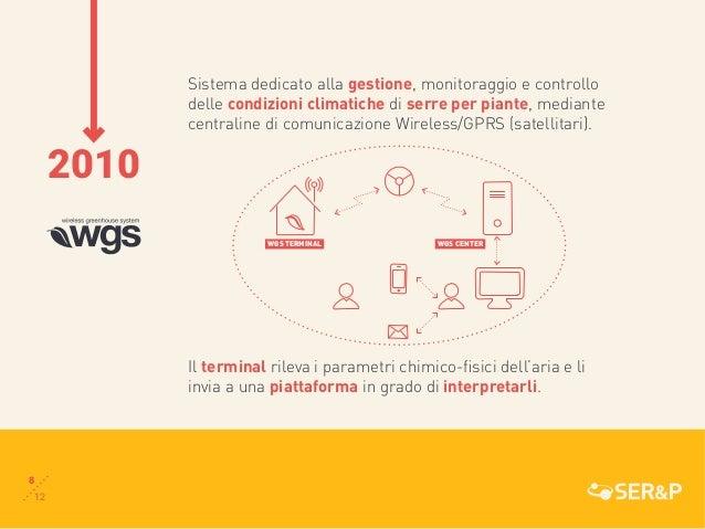 9 12 Sistema IOT che mira a garantire la qualità dei prodotti cerealicoli contenuti in silos di stoccaggio durante tutto i...