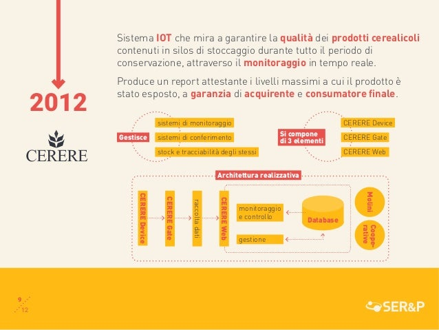 10 12 PROFILO si pone l'obiettivo di affrontare le problematiche classiche del settore ortofrutta connesse alla mancata in...