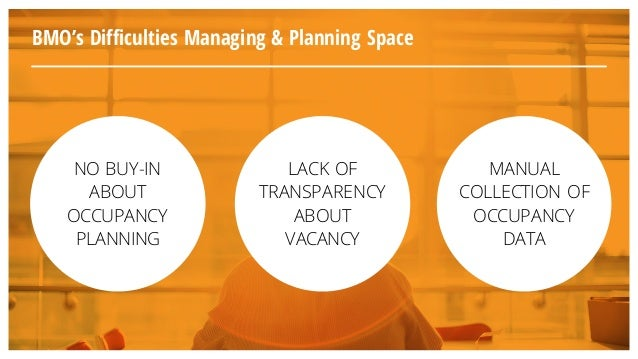 BMO's Difficulties Managing & Planning Space NO BUY-IN ABOUT OCCUPANCY PLANNING LACK OF TRANSPARENCY ABOUT VACANCY MANUAL ...