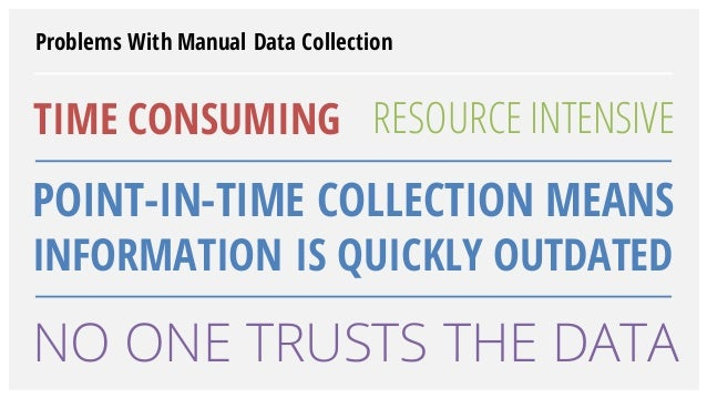 Problems With Manual Data Collection RESOURCE INTENSIVETIME CONSUMING POINT-IN-TIME COLLECTION MEANS INFORMATION IS QUICKL...