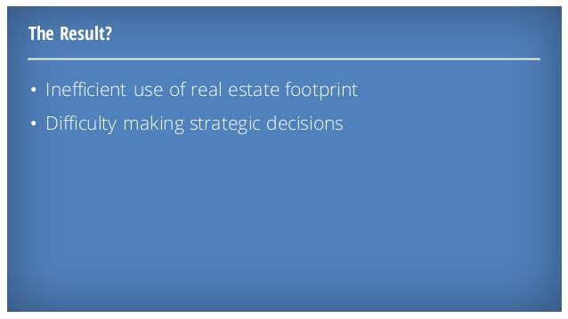 The Result? • Inefficient use of real estate footprint • Difficulty making strategic decisions