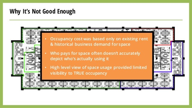 Why It's Not Good Enough • Occupancy cost was based only on existing rent & historical business demand for space • Who pay...