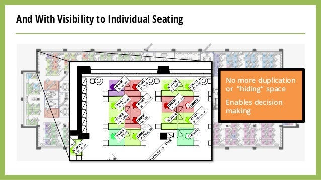 """And With Visibility to Individual Seating No more duplication or """"hiding"""" space Enables decision making"""