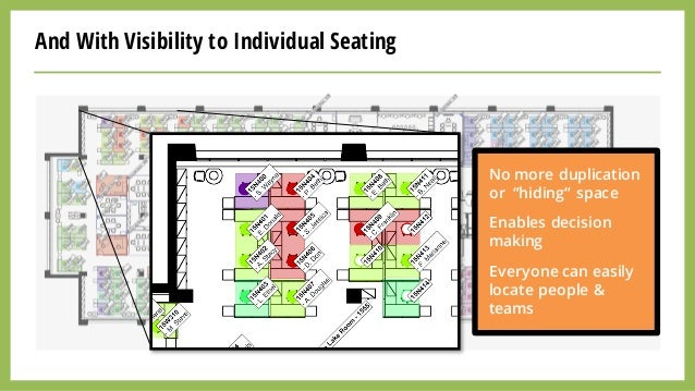 """And With Visibility to Individual Seating No more duplication or """"hiding"""" space Enables decision making Everyone can easil..."""