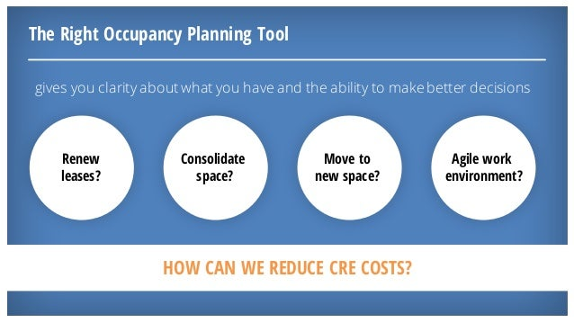 The Right Occupancy Planning Tool gives you clarity about what you have and the ability to make better decisions Consolida...
