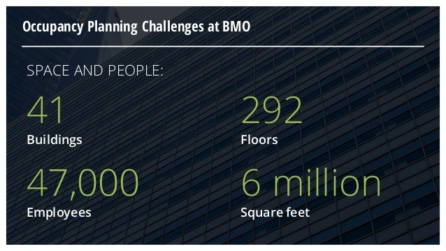 Occupancy Planning Challenges at BMO 41 Buildings 292 Floors 6 million Square feet 47,000 Employees SPACE AND PEOPLE: