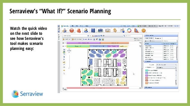 """Serraview's """"What If?"""" Scenario Planning Watch the quick video on the next slide to see how Serraview's tool makes scenari..."""